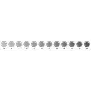 Dureté des 12 crayons graphite du set Art de Faber-Castell